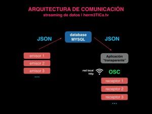 arquitecturadocumentacion.001